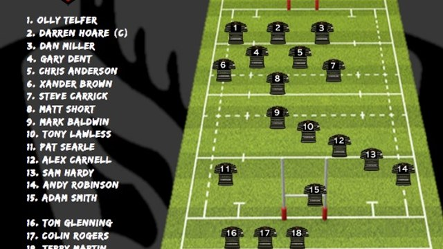 1st XV Team Sheet vs Whitby