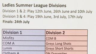 Armitage Summer League 2019