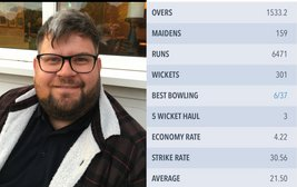 60 seconds (and 300 wickets) with Scott Benham
