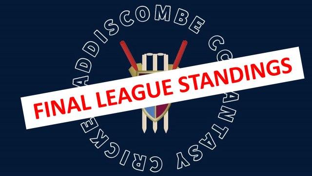 ACC Fantasy Cricket: FINAL standings