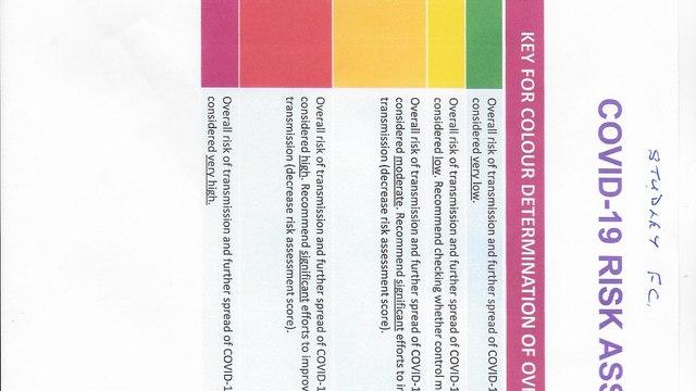 Covid 19 risk assessment