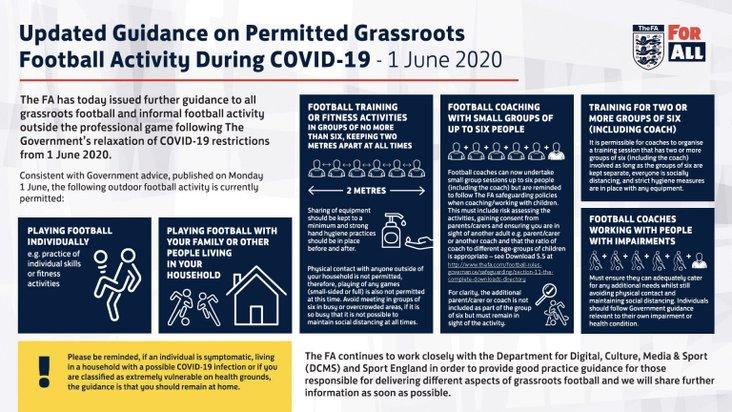 FA Guidance- June 1st 2020