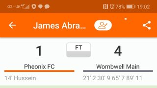 Wombwell too clinical for Phoenix