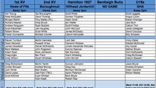 Squad Lists