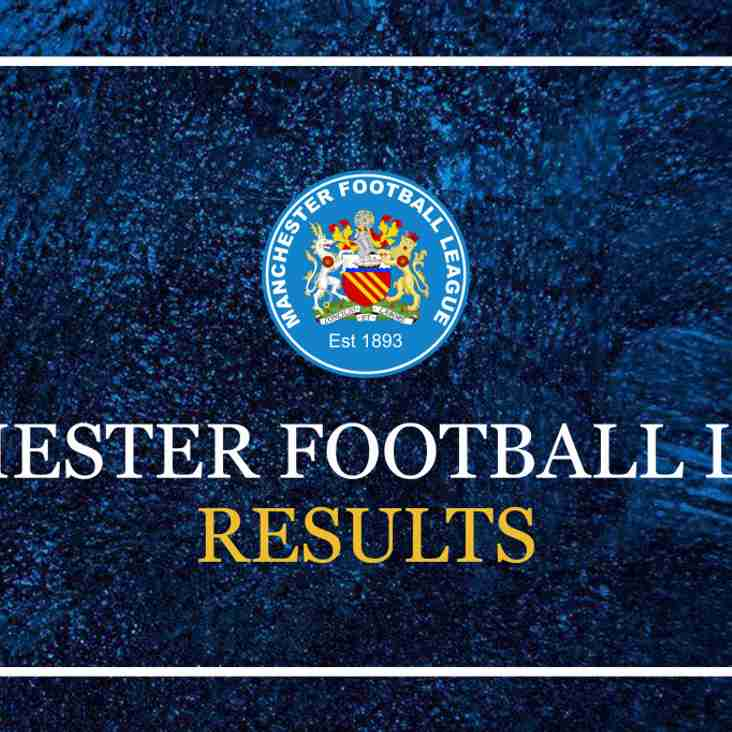 Results Review - Saturday 9 October
