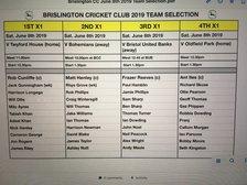 BrislingtonCC June 8th 2019 Team Selection