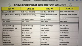 BrislingtonCC June 8th 2019 Team Selection