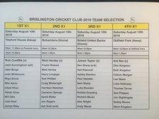 Brislington Cricket Club Team Selection Saturday August 10th 2019
