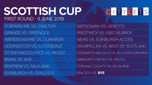 2019 Scottish Cup: McCrea West of Scotland Travel to Drumpellier