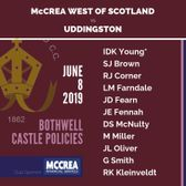 Uddingston vs McCrea West of Scotland