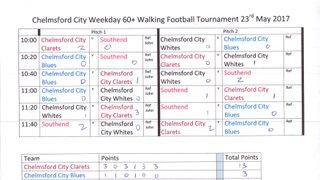 Weekday Tournament May 2017