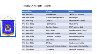6 a side Tournament 2017 - Finals Results