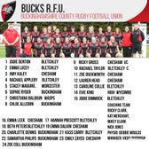 Bletchley  Ladies selected for county game at HQ