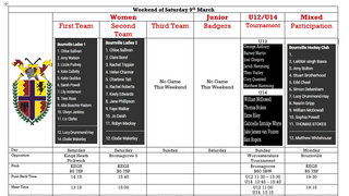 Team Sheet for Weekend of 9th March