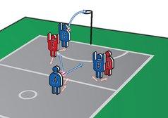 Durham Tournament