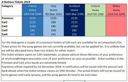 2019 Six Nations Tickets