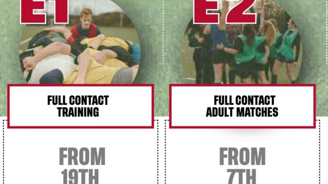 Happy Days...Full contact is back!