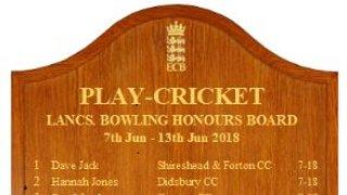 Didsbury 5s Bowler make the Lancs Weekly Honours board
