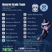 Reserve Grade Team Named for Grand Final