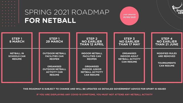 We are back!  England Netball publish road map