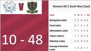Result for Swans Ladies first home game of 2019/2020