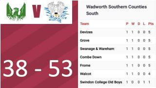Swans 1XV Result for the opening game of 2019/2020