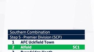 SCFL Premier Division 2019/20
