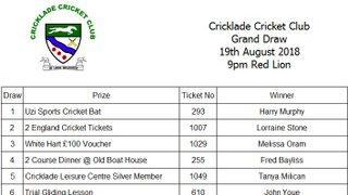 Cricklade CC 2018 Grand Draw Winners