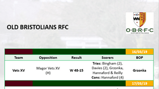 Results Rundown 16/03/19 & 17/03/19