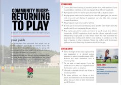 COMMUNITY RUGBY RETURNING TO PLAY