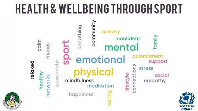 Your Wellbeing Matters