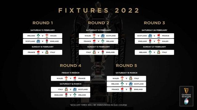 Six Nations 2022 Ballot
