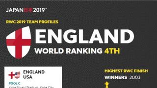 RWC 2019: ENGLAND v USA  |  Thursday 26 Sep  |  11.45am K.O.