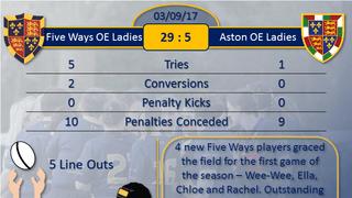 Five Ways OE Ladies V Aston OE Ladies 3/09/18