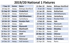 National 1 Fixtures Available