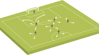 U10s 7 A-Side Formation: Why & How We Play 2-3-1