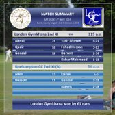 2s collapse to 54 all out