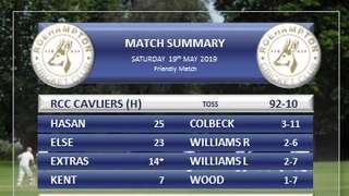 Cavs Rolled by the Strollers