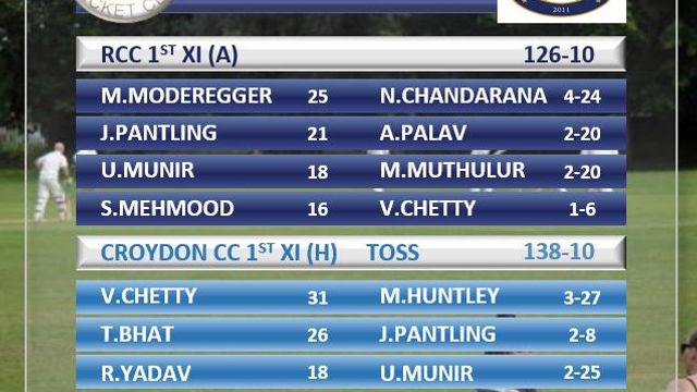 1s Lose to Croydon