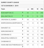 1s Are Champions