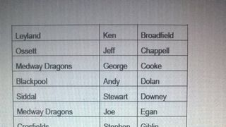 Great Britian Name Masters Squad