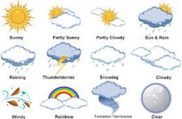 Woodley Weather Forecast