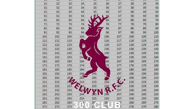 300 Club - July 2021