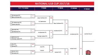 Colts Get Home Draw against Worcester RFC  in National U18 Cup Quarter Finals on 22nd April