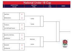 Colts Progress To The Semi Finals Of The National U18 Cup