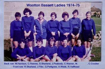 Ladies 1st XI 1974-75