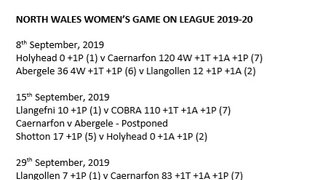 North Wales Women's League update after games played on October 13th