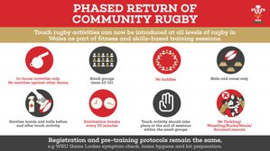 Next phase of Return to Community Rugby announced by WRU