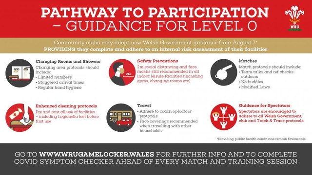 WRU issues Guidance for clubs ahead of Alert Level 0