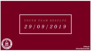 Youth Team Results
